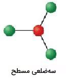 شکل مولکول
