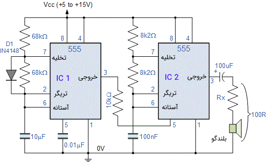 استفاده از اسیلاتور 555 برای تولید آزیر پلیسی
