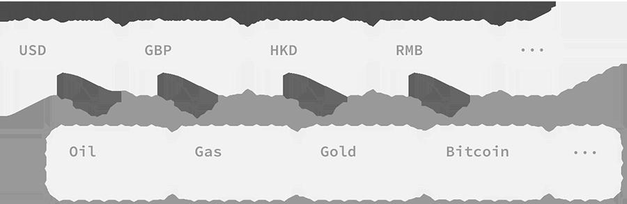 مدیریت وب سوکت با Redux و Context