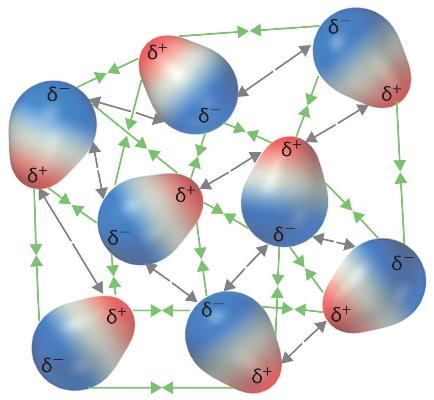 نیروهای بین مولکولی