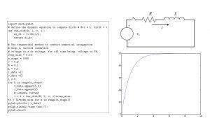 شبیه سازی مدار در پایتون — به زبان ساده