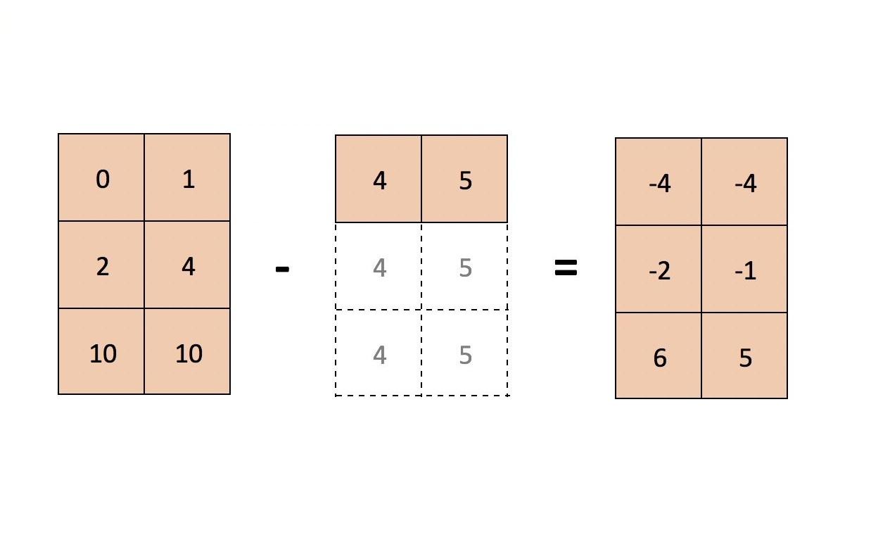 بسط ضمنی (Implicit Expansion) در متلب — راهنمای جامع