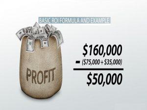 محاسبه نرخ بازگشت سرمایه (ROI) — به زبان ساده