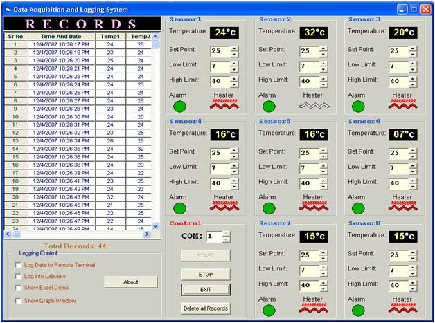 رابط انسان و ماشین در سیستم اسکادا کنترل حرارت با 8 سنسور