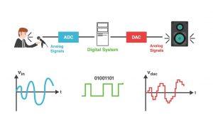 انواع سیگنال — به زبان ساده
