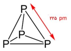 ساختار فسفر سفید