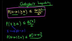 نامساوی چبیشف و اثبات آن — از صفر تا صد
