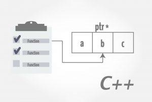 فراخوانی با ارجاع در ++C — راهنمای جامع