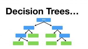 درخت تصمیم در SPSS — راهنمای کاربردی