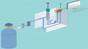 کروماتوگرافی گازی — از صفر تا صد