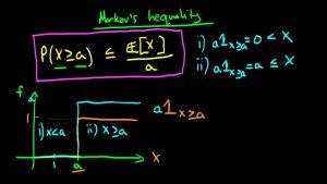 نامساوی مارکف و اثبات آن — از صفر تا صد