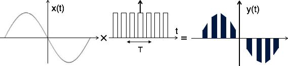 نمونه برداری طبیعی