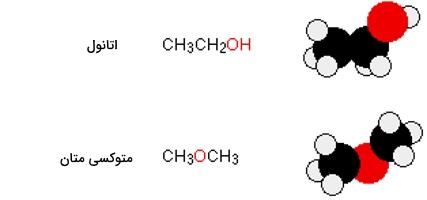 پیوند هیدروژنی