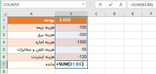 subtract formula dependent cell with negative and sum function