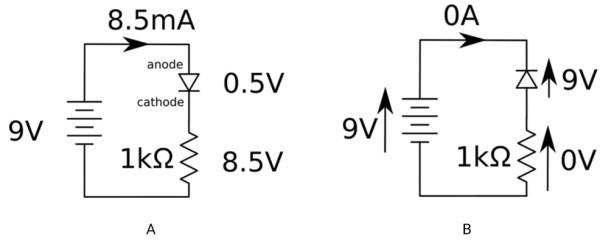 مدار دیودی برای محدودسازی جهت جریان