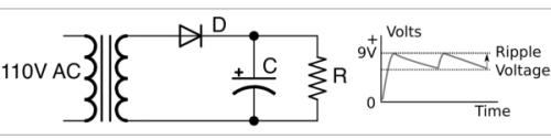 شکل 1: مدار تبدیل AC به DC