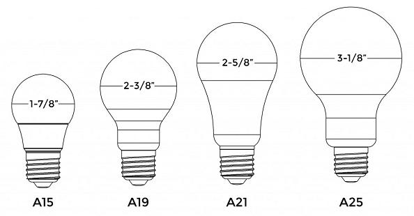 لامپ سری A