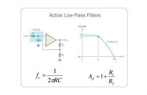 فیلتر اکتیو پایین گذر — از صفر تا صد