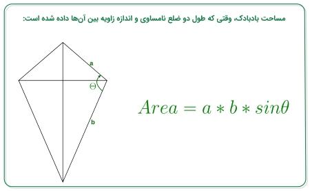 برنامه محاسبه مساحت بادبادک -- راهنمای کاربردی