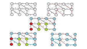 الگوریتم بروکا (Boruvka's Algorithm) — راهنمای کاربردی