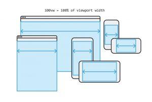 مقادیر و واحدهای CSS — آموزش CSS (بخش پانزدهم)