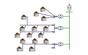 انواع سیستم های توزیع برق — به زبان ساده