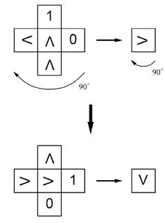 تقارن چرخشی ضعیف در اتوماتای سلولی