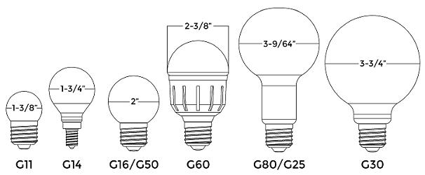 لامپ سری G