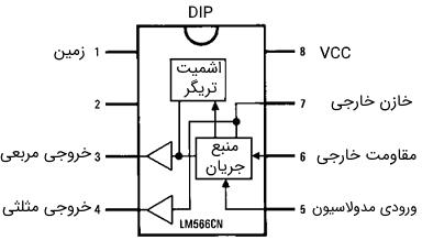 دیاگرام پینهای آیسی LM566