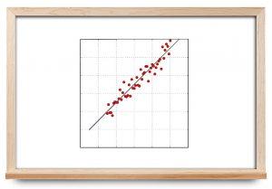 برازش حداقل مربعات — به زبان ساده (+ دانلود فیلم آموزش رایگان)