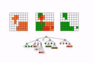 الگوریتم جستجوی محدوده در جاوا — از صفر تا صد
