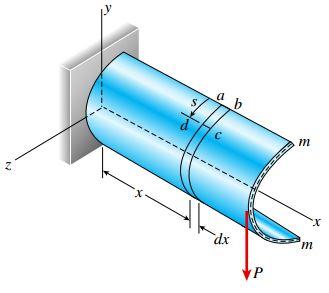 تنشهای برشی موجود در یک تیر جدار نازک باز