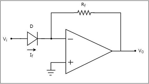 دیاگرام مداری یک تقویت کننده آنتی لگاریتمی مبتنی بر اپ امپ