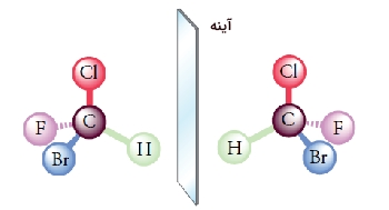 شیمی فضایی