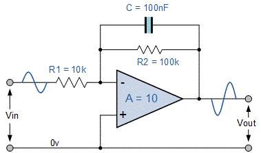 مدار فیلتر تقویتکننده معکوس کننده اکتیو