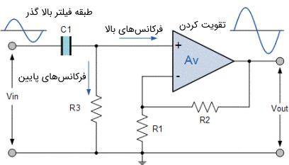 مدار یک فیلتر بالا گذر اکتیو با خاصیت تقویتکنندگی