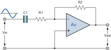مدار فیلتر بالا گذر اکتیو مرتبه اول با تقویتکننده عملیاتی معکوس کننده