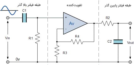 مدار یک فیلتر میان گذر اکتیو