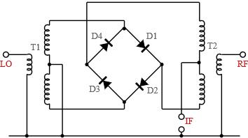 مدار حلقه دیود به عنوان آشکارساز فاز