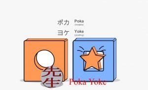 تکنیک پوکایوکه (Poka-Yoke) چیست؟ — به زبان ساده