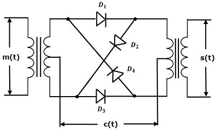 مدار یک مدولاتور DSBSC حلقوی