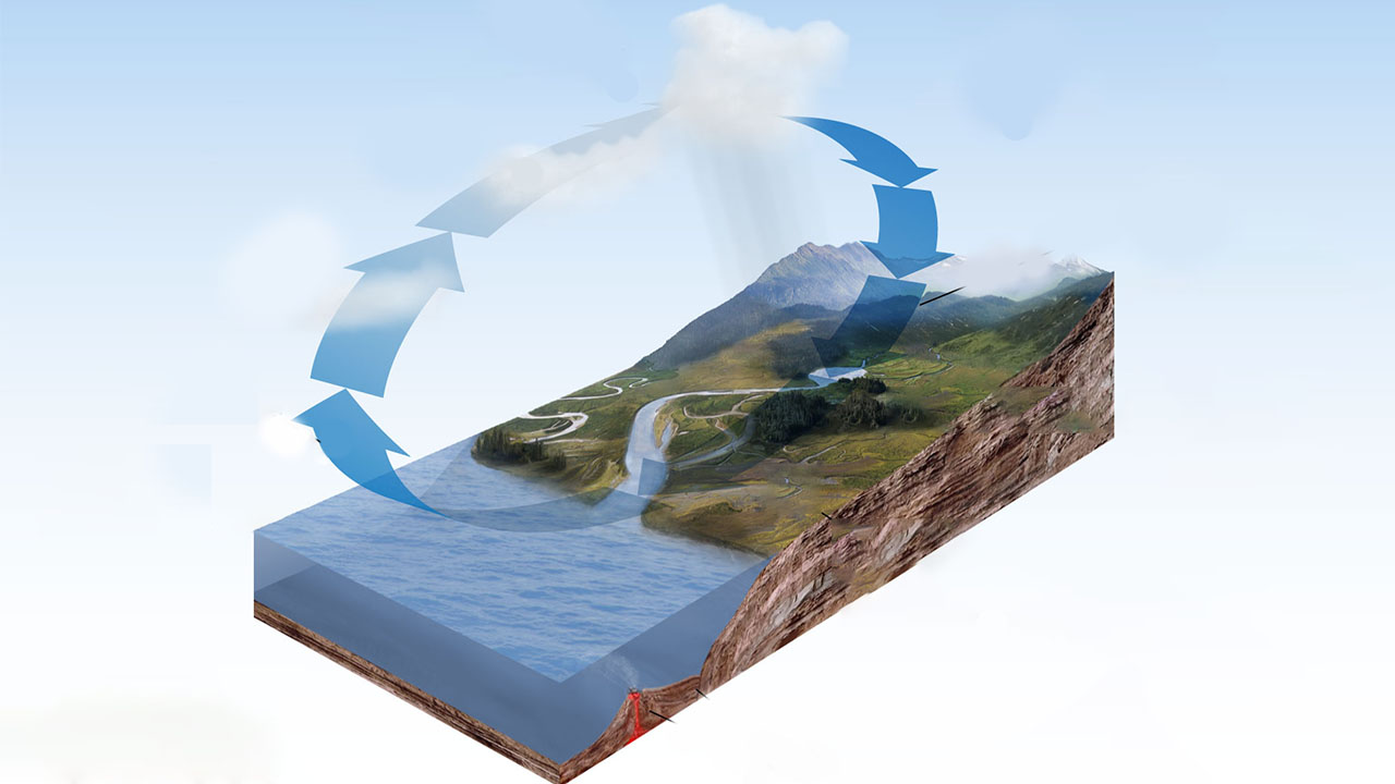 چرخه آب — از صفر تا صد