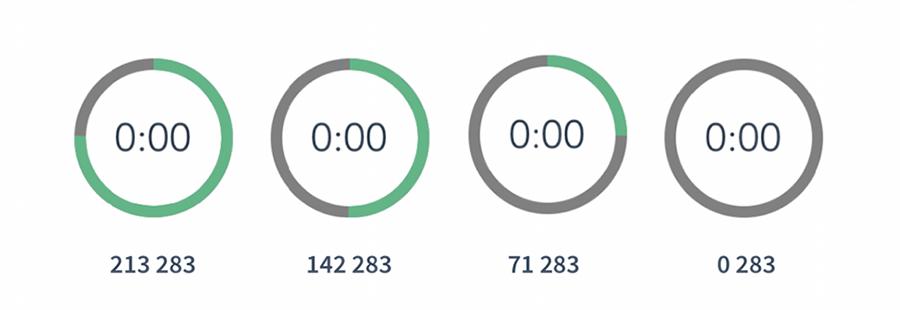 طراحی تایمر معکوس با HTML ،CSS و JavaScript