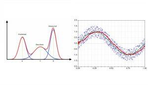 عدم قطعیت در کنترل و تخمین حالت — از صفر تا صد