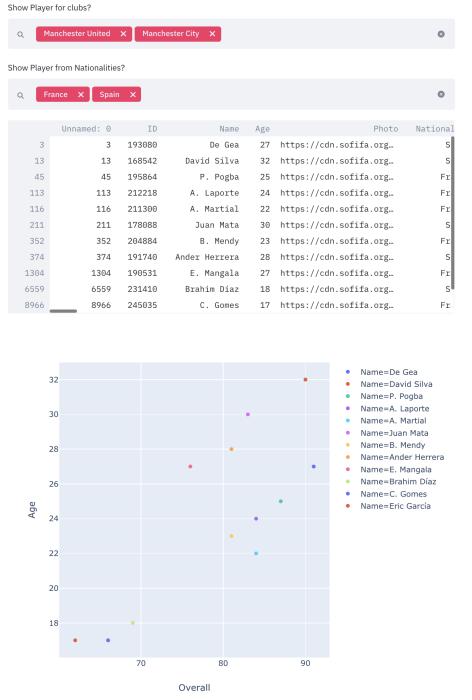 نوشتن اپلیکیشن وب با پایتون برای علم داده -- راهنمای کاربردی