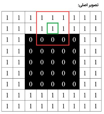 تشخیص لبه در پایتون -- به زبان ساده