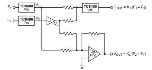مدار اندازهگیری اختلاف فرکانس با استفاده از دو آی سی TC9400