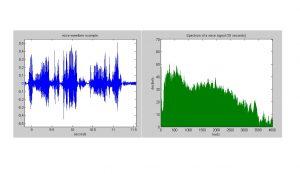 چگالی طیف توان سیگنال چیست؟ — از صفر تا صد