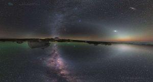 نیمکره های آسمان شب — تصویر نجومی روز