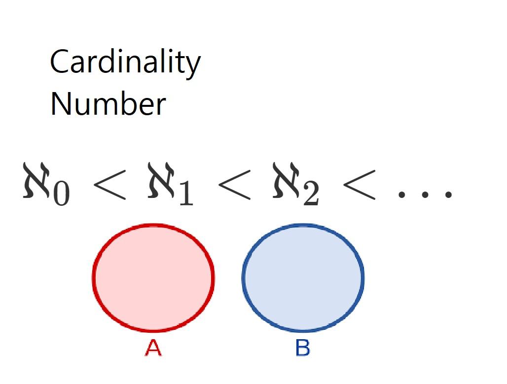 عدد اصلی مجموعه یا کاردینالیتی — به زبان ساده